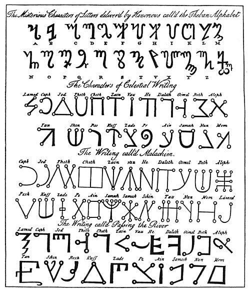 Magickal Alphabets