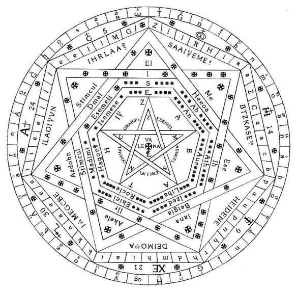 THE SIGILLUM AEMETH OF DR. JOHN DEE