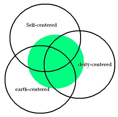 3-centers-revised-1